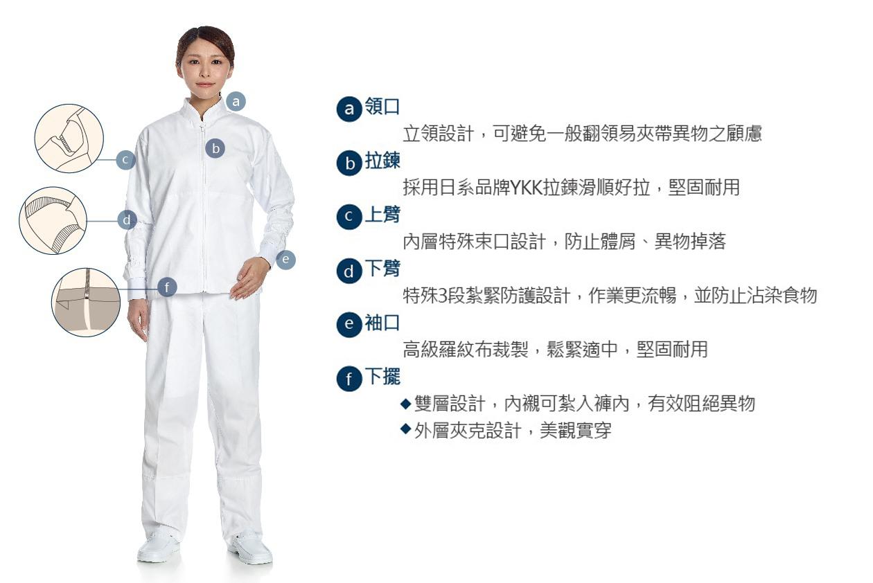 proimages/products/D/D014-1防護型食品廠工作服.jpg